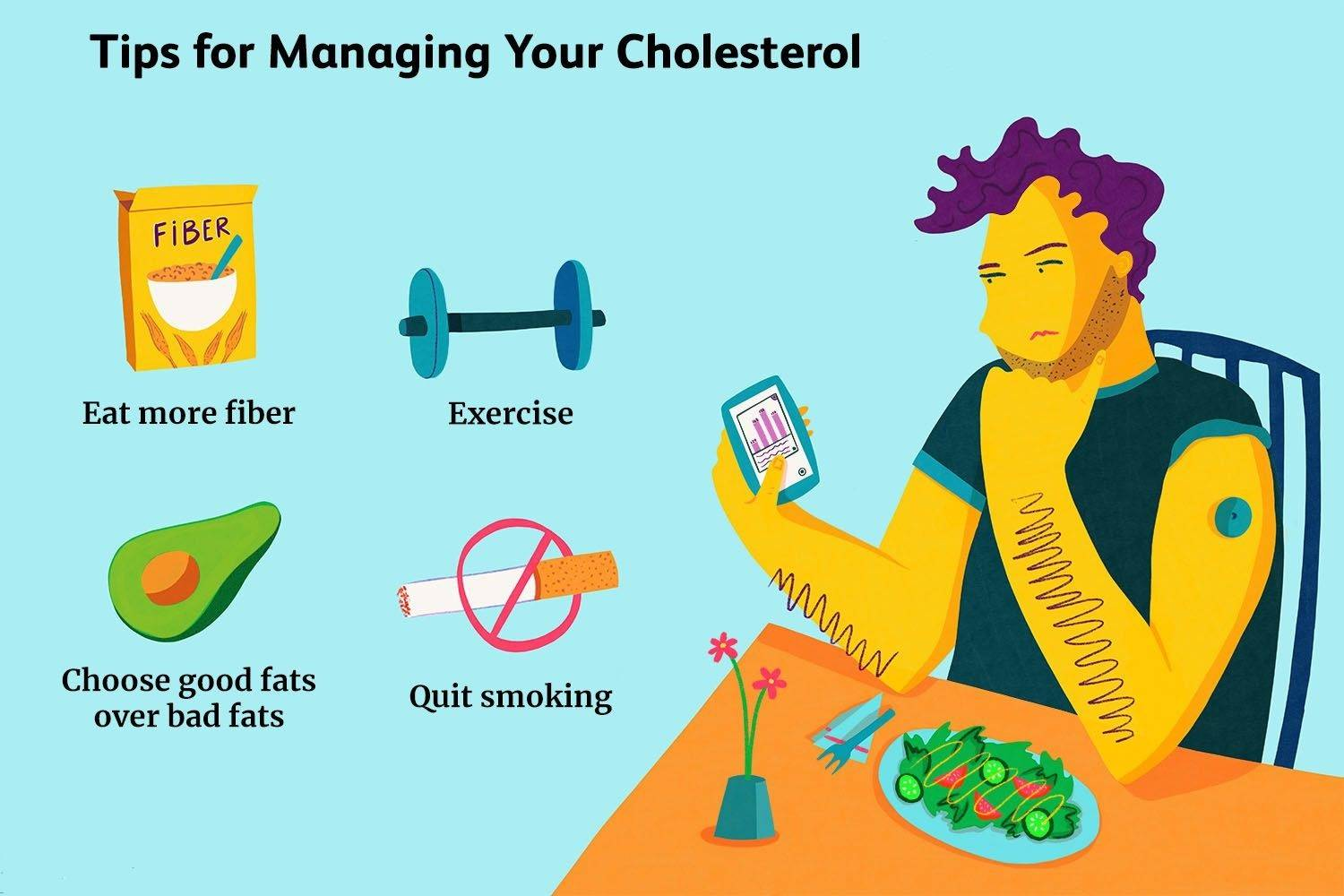 Diet for People Suffering High Cholesterol